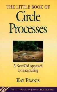 circle-processes